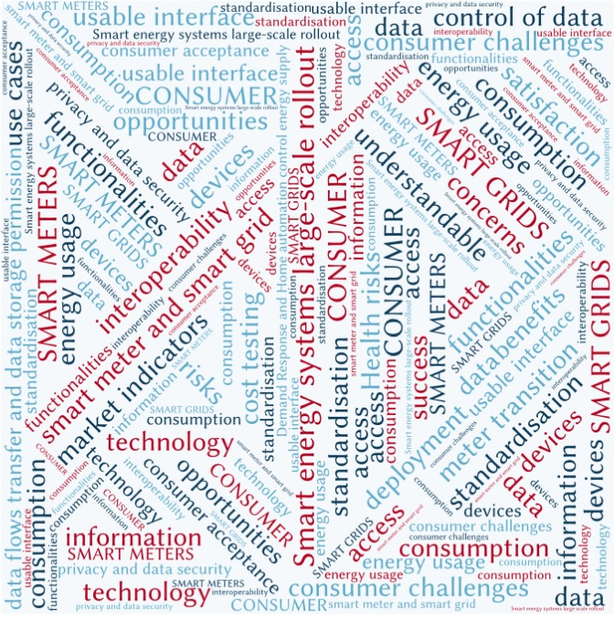 word cloud smart meters